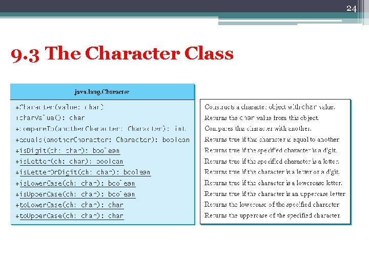 24 9. 3 The Character Class