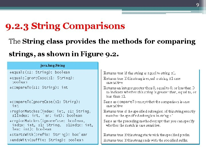 9 9. 2. 3 String Comparisons The String class provides the methods for comparing