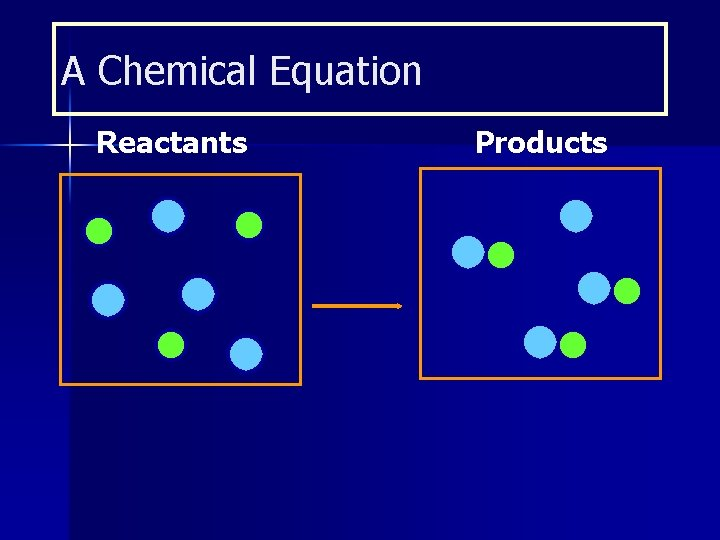 A Chemical Equation Reactants Products