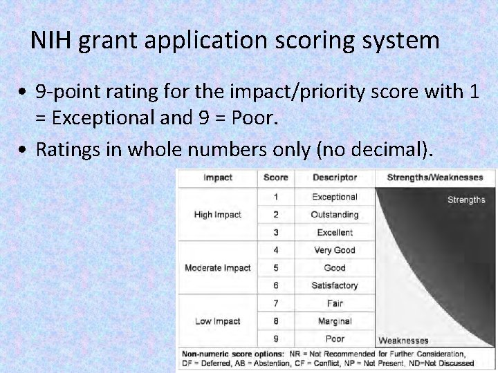 NIH grant application scoring system • 9 -point rating for the impact/priority score with