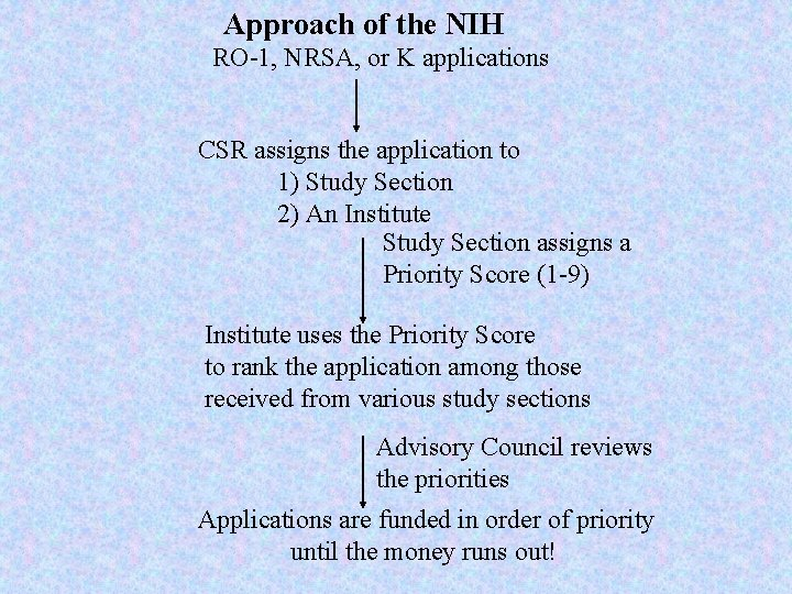 Approach of the NIH RO-1, NRSA, or K applications CSR assigns the application to