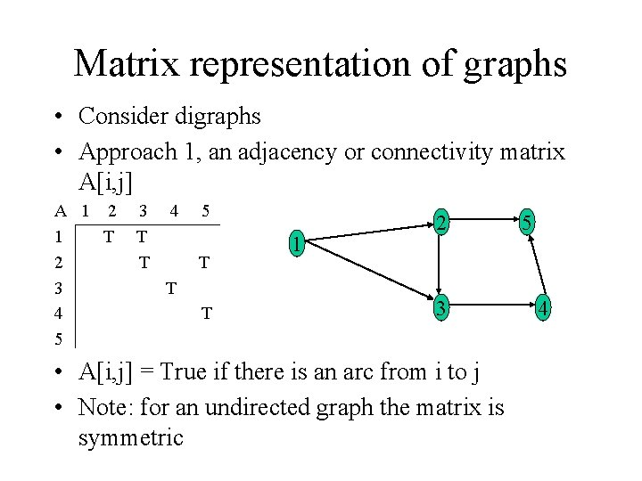 Matrix representation of graphs • Consider digraphs • Approach 1, an adjacency or connectivity