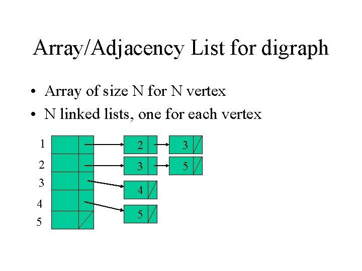 Array/Adjacency List for digraph • Array of size N for N vertex • N