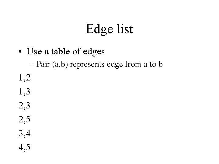 Edge list • Use a table of edges – Pair (a, b) represents edge
