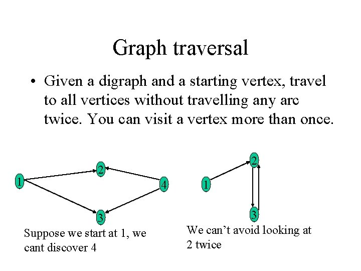 Graph traversal • Given a digraph and a starting vertex, travel to all vertices