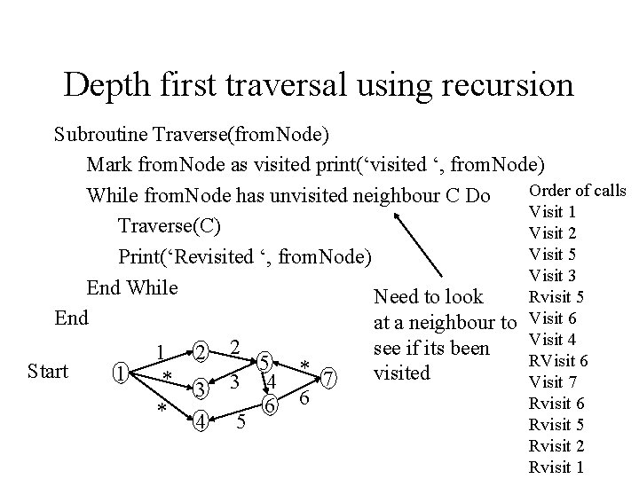 Depth first traversal using recursion Subroutine Traverse(from. Node) Mark from. Node as visited print('visited
