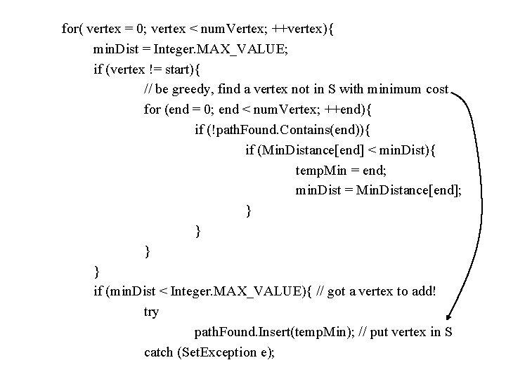 for( vertex = 0; vertex < num. Vertex; ++vertex){ min. Dist = Integer. MAX_VALUE;