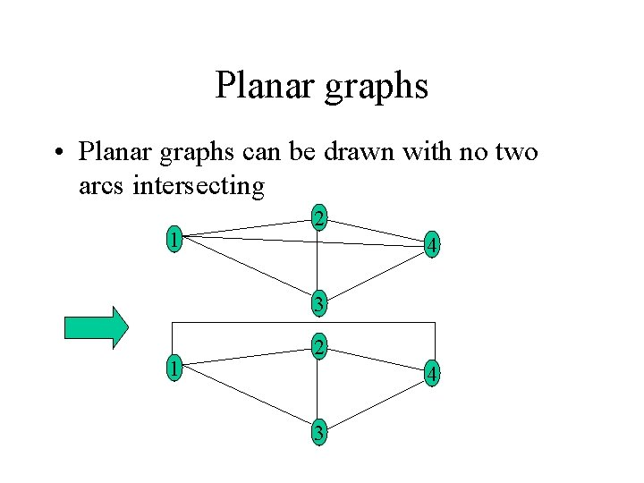Planar graphs • Planar graphs can be drawn with no two arcs intersecting 1