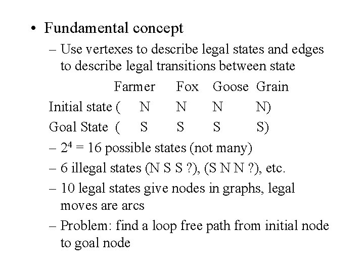• Fundamental concept – Use vertexes to describe legal states and edges to