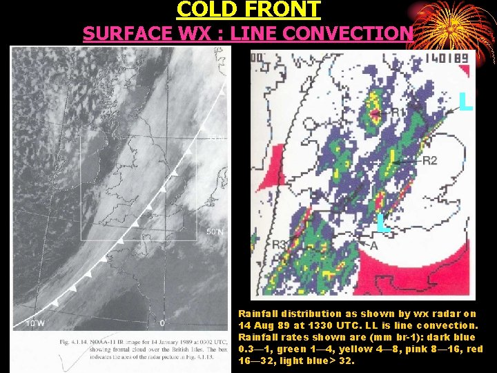 COLD FRONT SURFACE WX : LINE CONVECTION L L Rainfall distribution as shown by