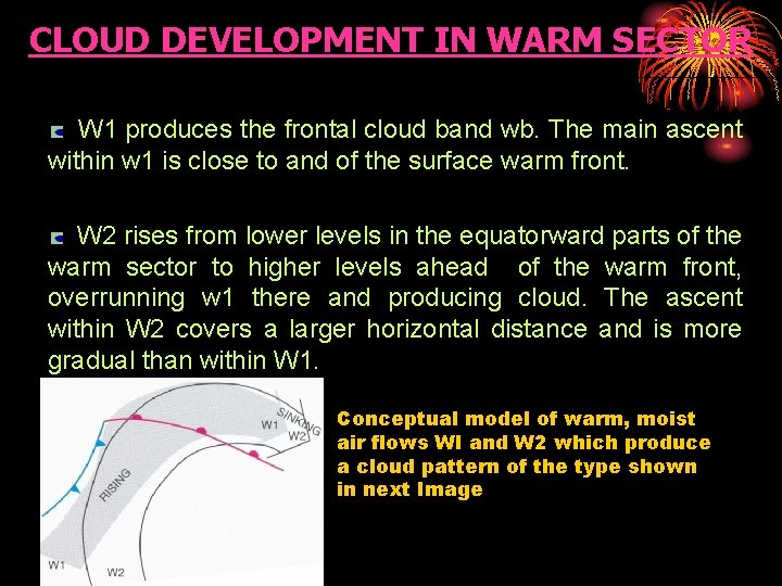 CLOUD DEVELOPMENT IN WARM SECTOR W 1 produces the frontal cloud band wb. The