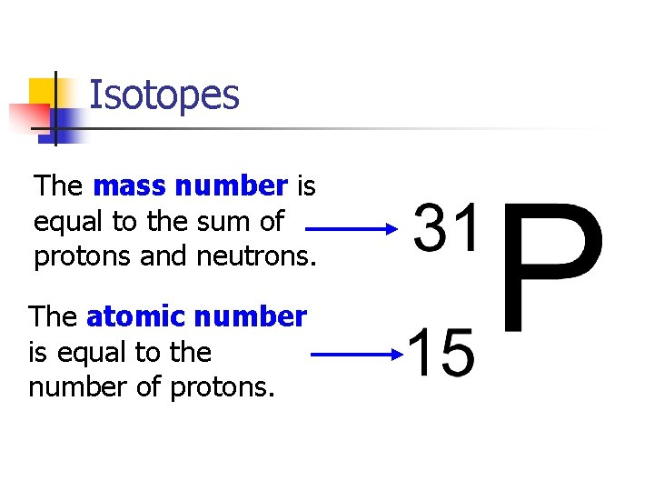 Isotopes The mass number is equal to the sum of protons and neutrons. The