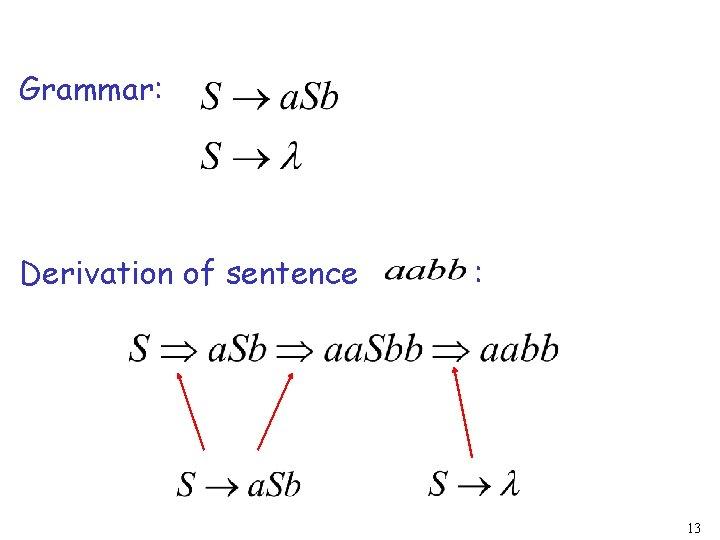 Grammar: Derivation of sentence : 13