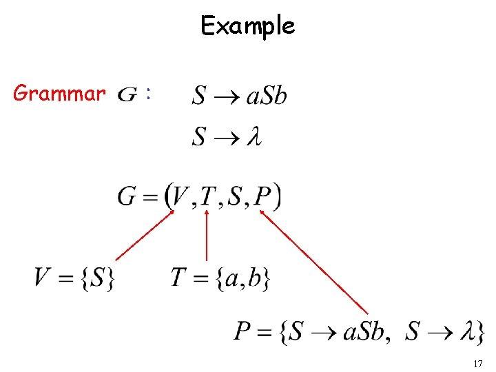 Example Grammar : 17