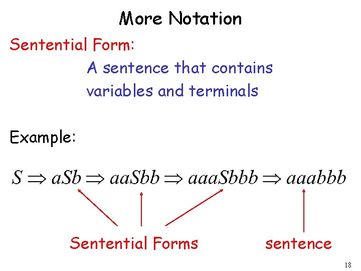 More Notation Sentential Form: A sentence that contains variables and terminals Example: Sentential Forms