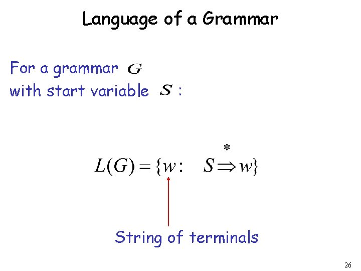 Language of a Grammar For a grammar with start variable : String of terminals