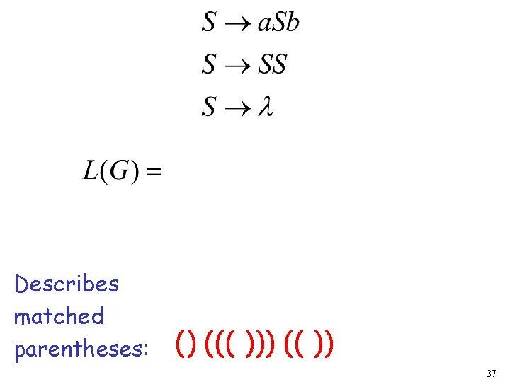 Describes matched parentheses: () ((( ))) (( )) 37