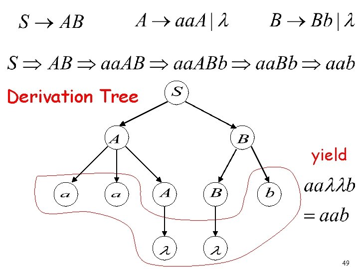 Derivation Tree yield 49