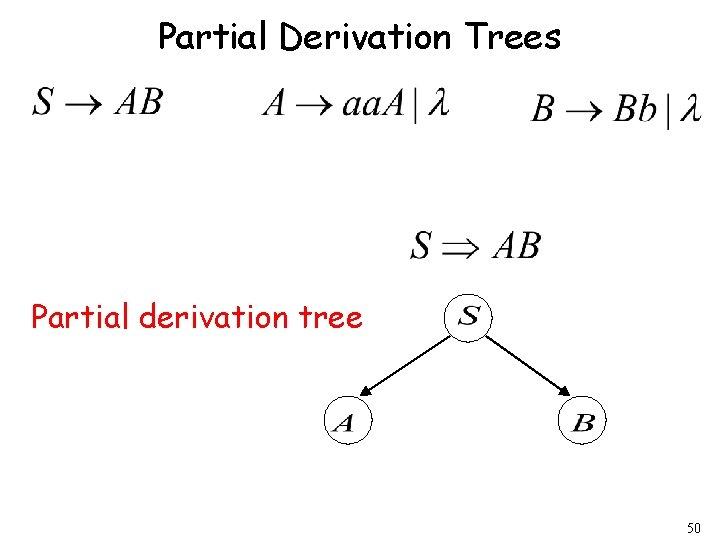 Partial Derivation Trees Partial derivation tree 50