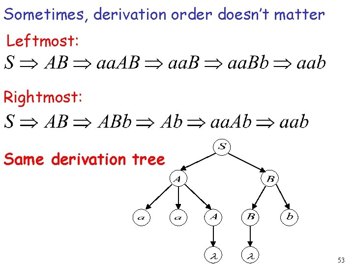 Sometimes, derivation order doesn't matter Leftmost: Rightmost: Same derivation tree 53