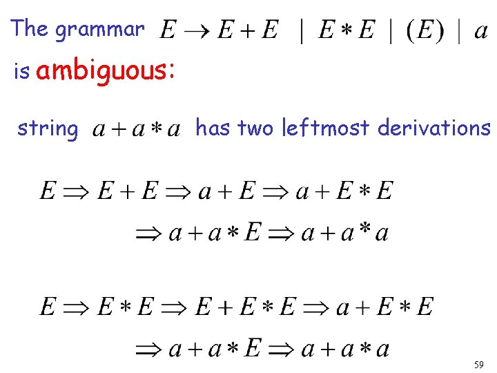 The grammar is ambiguous: string has two leftmost derivations 59