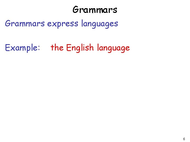 Grammars express languages Example: the English language 6