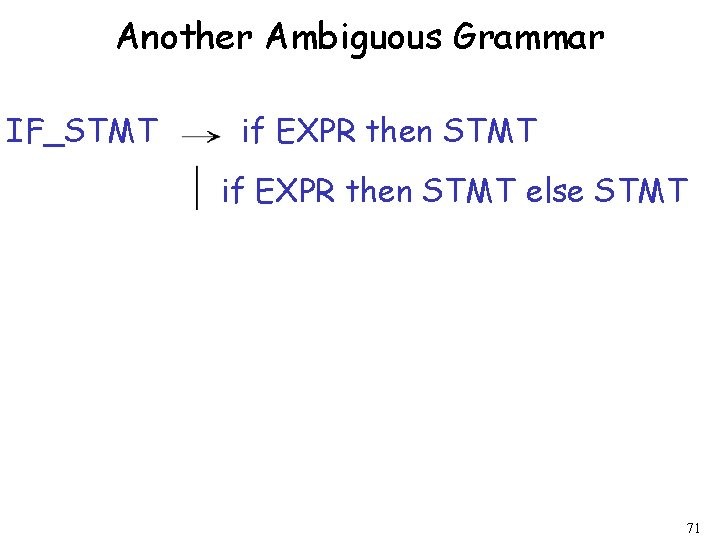 Another Ambiguous Grammar IF_STMT if EXPR then STMT else STMT 71