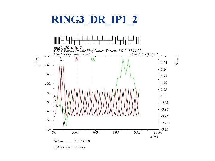 RING 3_DR_IP 1_2