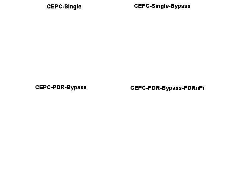 CEPC-Single CEPC-PDR-Bypass CEPC-Single-Bypass CEPC-PDR-Bypass-PDRn. Pi