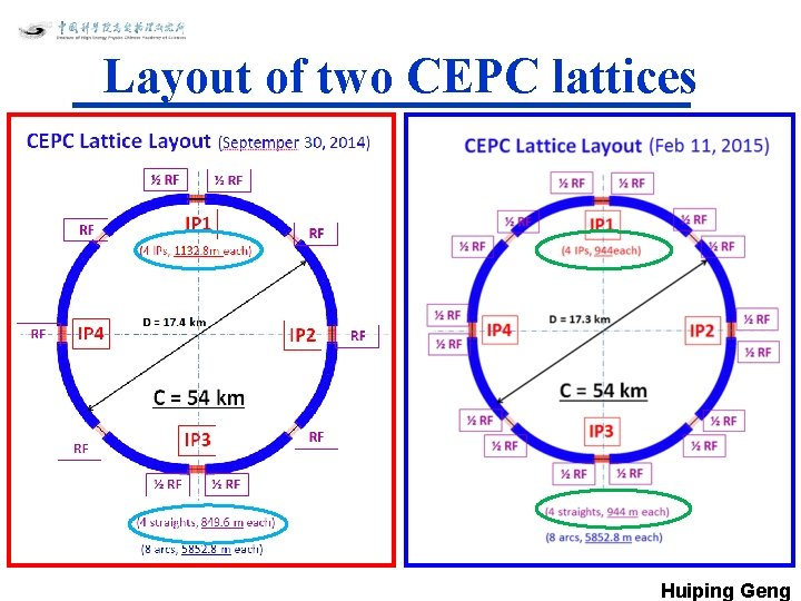 Layout of two CEPC lattices Huiping Geng