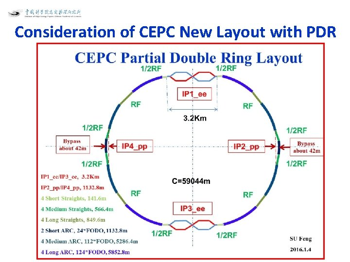 Consideration of CEPC New Layout with PDR