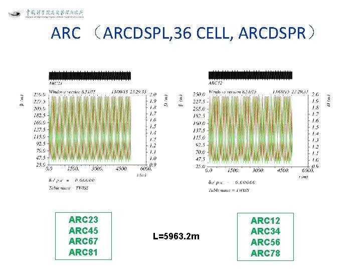 ARC (ARCDSPL, 36 CELL, ARCDSPR) ARC 23 ARC 45 ARC 67 ARC 81 L=5963.