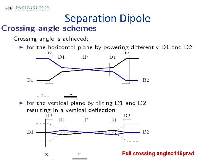 Separation Dipole • • • L=1070. 8 m β*=0. 75 m RMS bunch length=7.