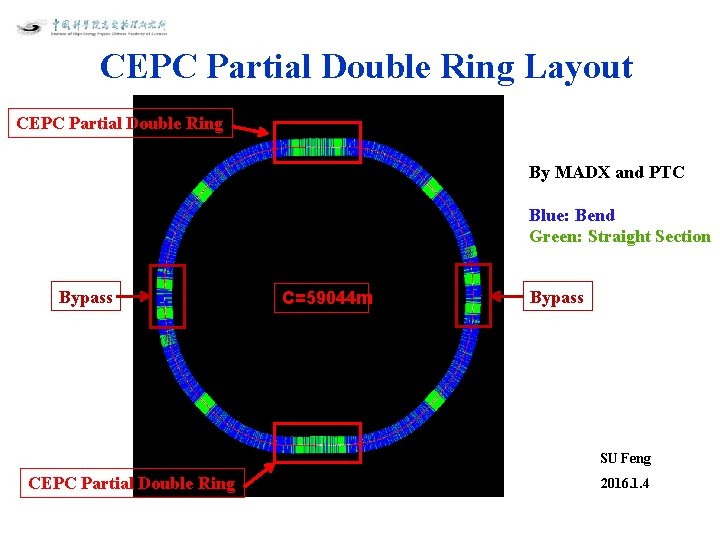 CEPC Partial Double Ring Layout CEPC Partial Double Ring By MADX and PTC Blue: