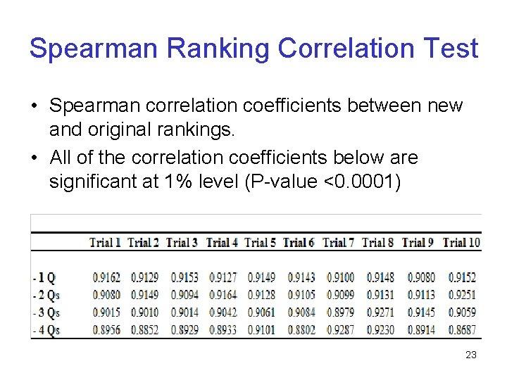 Spearman Ranking Correlation Test • Spearman correlation coefficients between new and original rankings. •