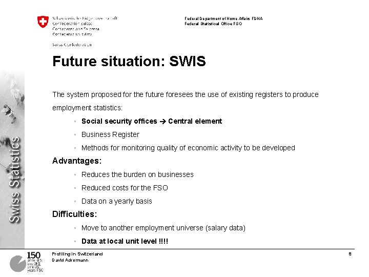 Federal Department of Home Affairs FDHA Federal Statistical Office FSO Future situation: SWIS The