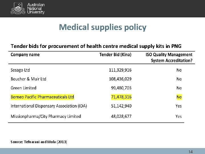 Medical supplies policy Tender bids for procurement of health centre medical supply kits in