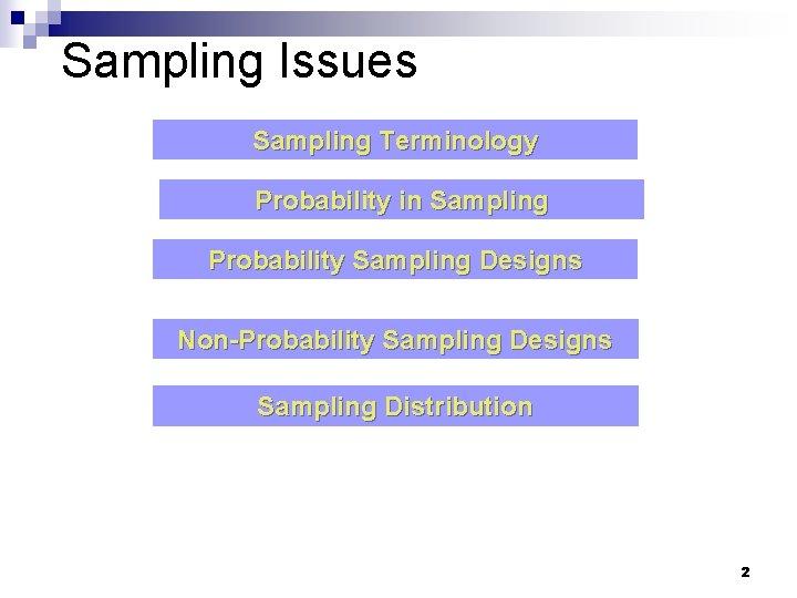 Sampling Issues Sampling Terminology Probability in Sampling Probability Sampling Designs Non-Probability Sampling Designs Sampling