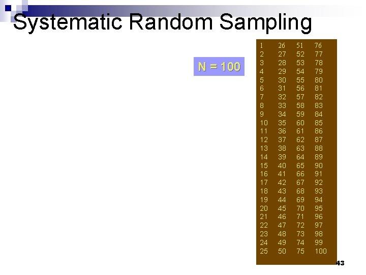 Systematic Random Sampling N = 100 1 2 3 4 5 6 7 8