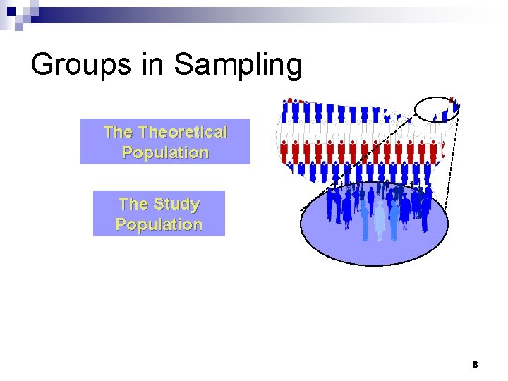 Groups in Sampling Theoretical Population The Study Population 8