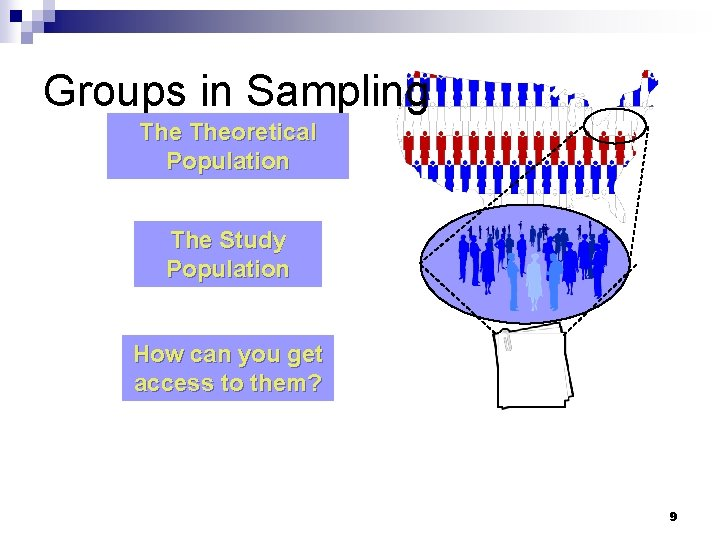 Groups in Sampling Theoretical Population The Study Population How can you get access to