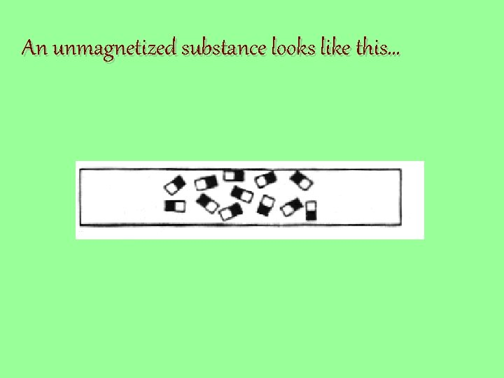 An unmagnetized substance looks like this…