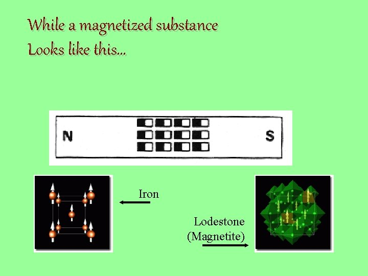 While a magnetized substance Looks like this… Iron Lodestone (Magnetite)