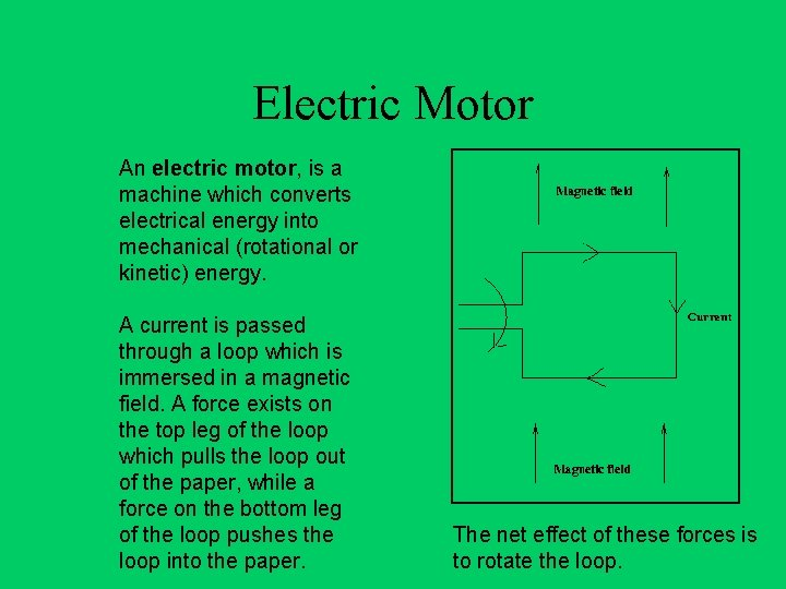 Electric Motor An electric motor, is a machine which converts electrical energy into mechanical