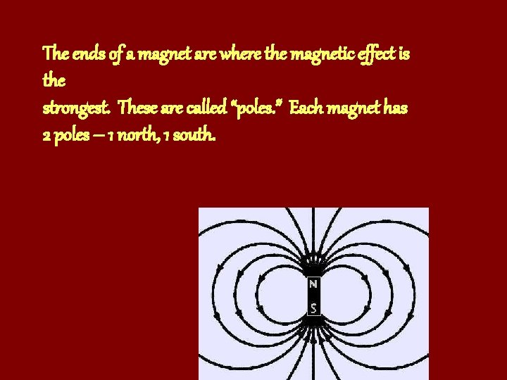 The ends of a magnet are where the magnetic effect is the strongest. These