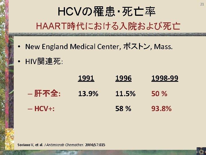 HCVの罹患・死亡率 HAART時代における入院および死亡 • New England Medical Center, ボストン, Mass. • HIV関連死: – 肝不全: 1991