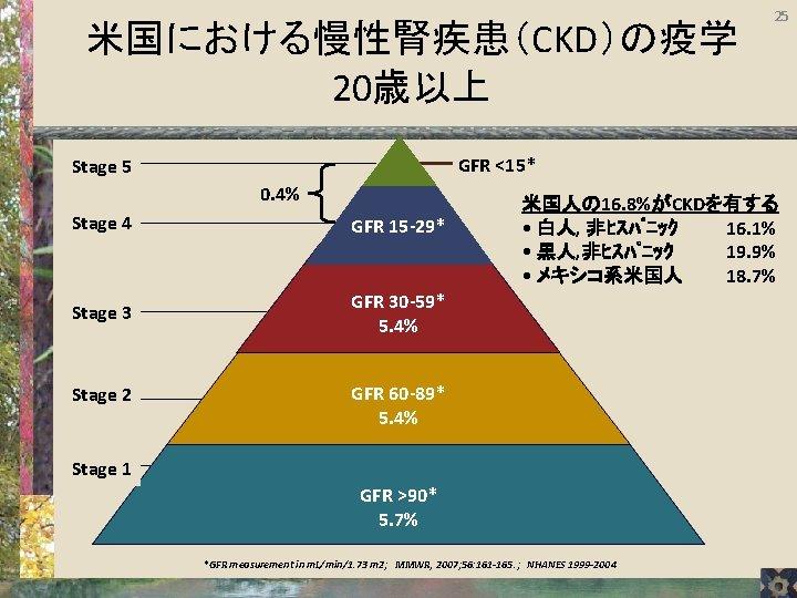 米国における慢性腎疾患(CKD)の疫学 20歳以上 GFR <15* Stage 5 0. 4% Stage 4 GFR 15 -29* Stage