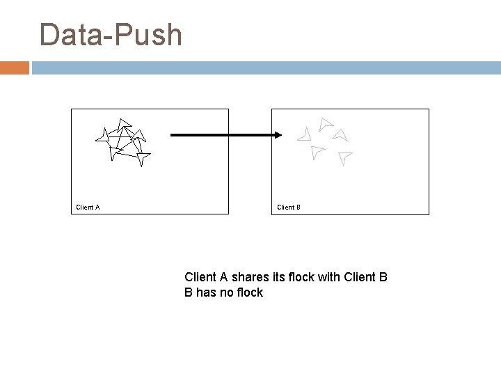 Data-Push Client A Client B Client A shares its flock with Client B B
