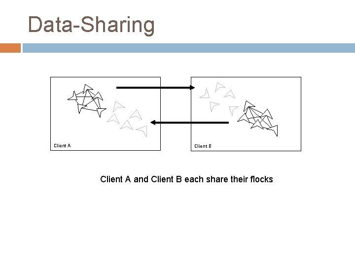 Data-Sharing Client A Client B Client A and Client B each share their flocks
