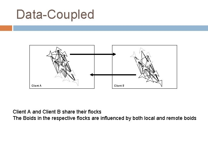 Data-Coupled Client A Client B Client A and Client B share their flocks The